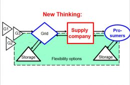 (EN) Heading towards sustainable electricty systems